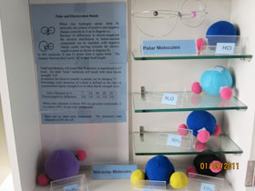 Science exhibits on chemical bonds